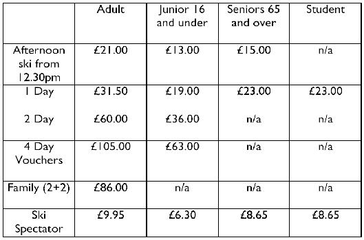 Cairngorm Mountain Prices