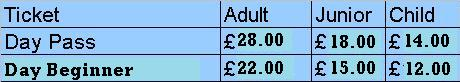 The Lecht Prices